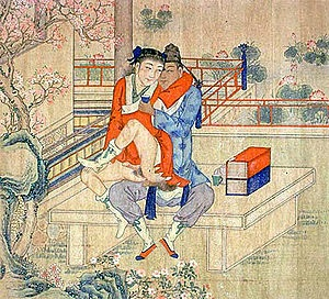 homosexual sex in China (Kinsey Institute)